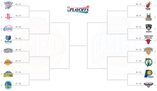 NBA-playoffs-2013-bracket