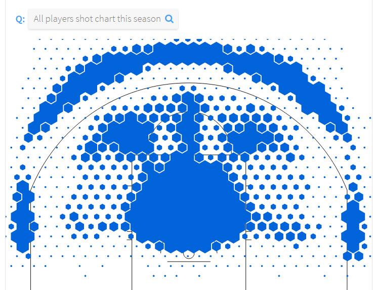 NBA-2017