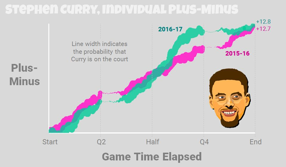 Curry-Total