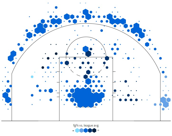 FireShot Capture 063 - Raptors shot chart this season I Stat_ - https___labs.statmuse.com_question