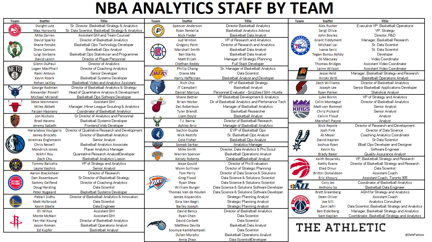 NBA-analytics-staffers-8-3